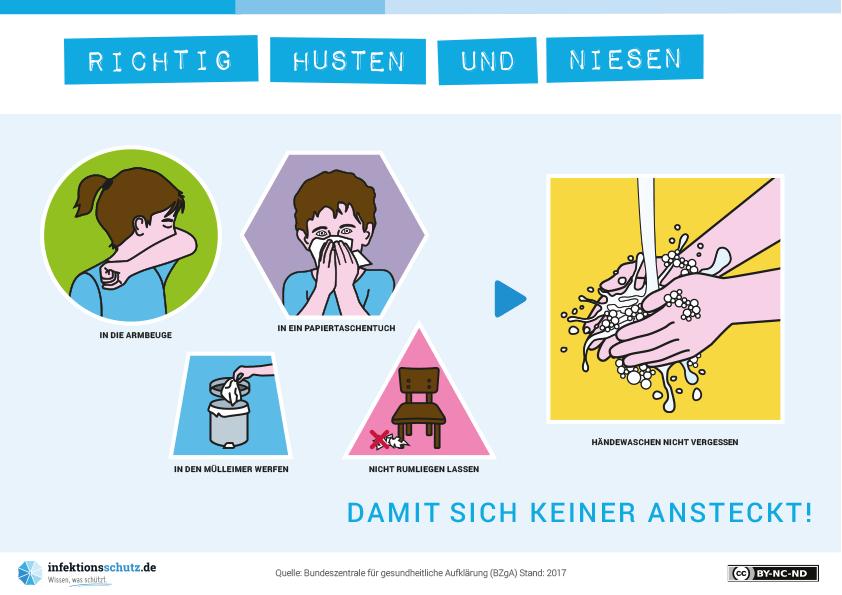 コロナ予防対策のイラスト ©BZgA
