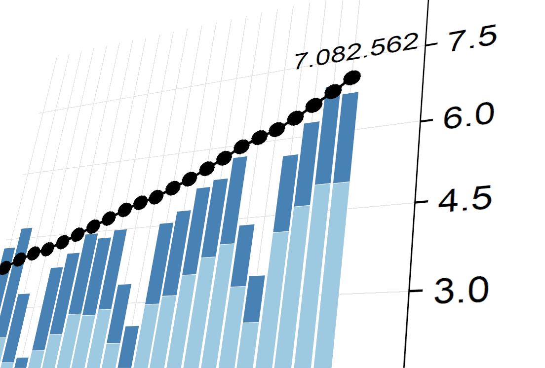 新型コロナウィルスワクチンの接種状況、出所:ロベルト・コッホ研究所(https://www.rki.de/DE/Content/InfAZ/N/Neuartiges_Coronavirus/Daten/Impfquoten-Tab.html)