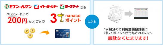 セブンカードで貯まるnanacoポイント