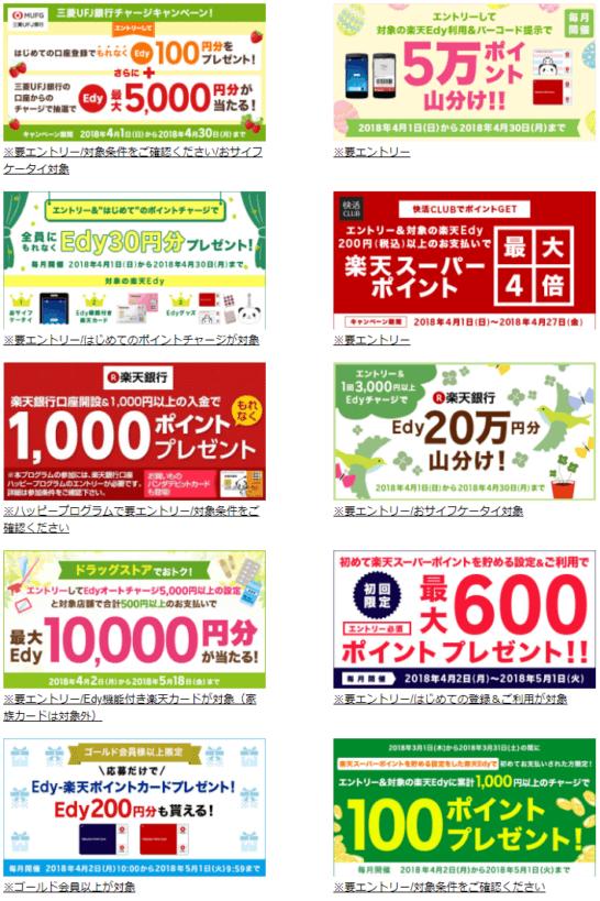 楽天Edyのキャンペーン(2018年4~5月)