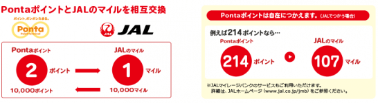PontaポイントとJALマイルの交換システム