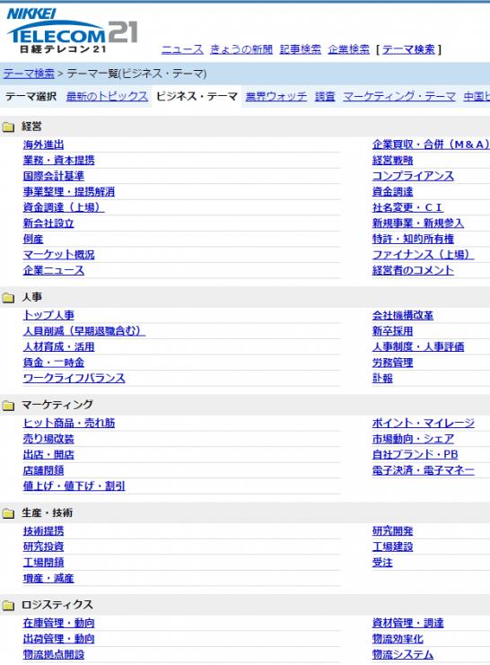 日経テレコン21のビジネス・テーマ