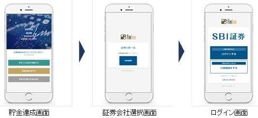 finbeeの画面イメージ(SBI証券)