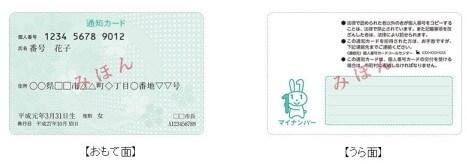 マイナンバーの通知カード