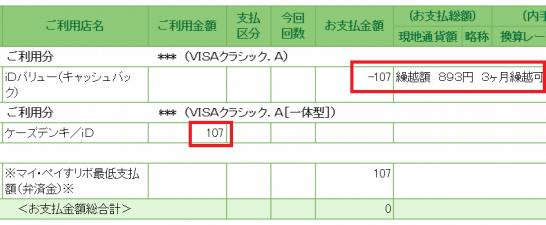 三井住友VISAカードのiDバリュープレゼントキャンペーン