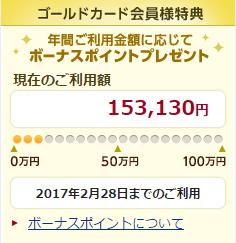 JQ CARD エポスゴールドの年間利用額