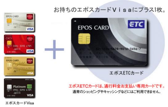 エポスカードとエポスETCカード