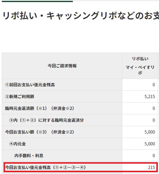 三井住友カードのマイ・ペイすリボ残高