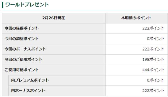 ワールドプレゼントのマイ・ペイすリボ利用時のポイント2倍の履歴 (22.2万円利用時)
