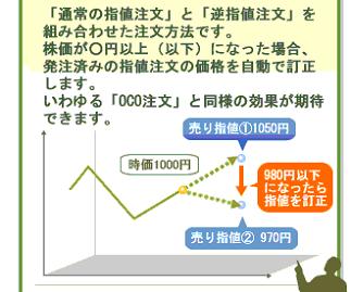 松井証券の追跡指値