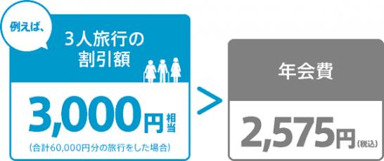 大人の休日倶楽部ミドルカードのびゅう国内旅行商品5%OFFの割引イメージ