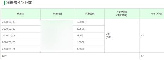 ココイコ!の獲得ポイント数画面