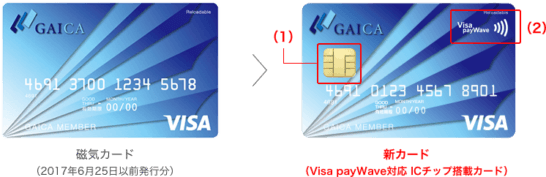 GAICAのICチップ搭載カードへの切り替え