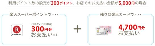 楽天カード ポイントPayの利用イメージ