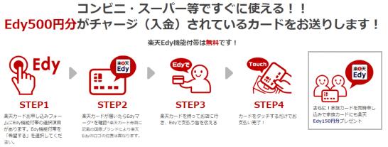 楽天カードの楽天Edy500円分プレゼント