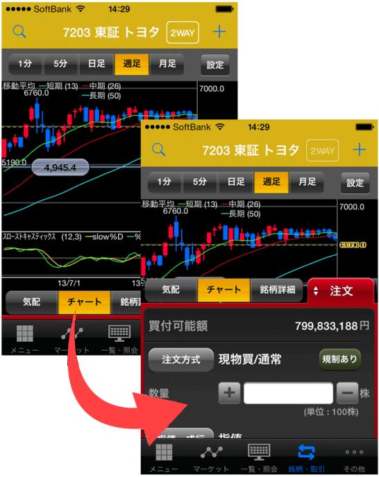 マネックス証券の株式取引スマホアプリ