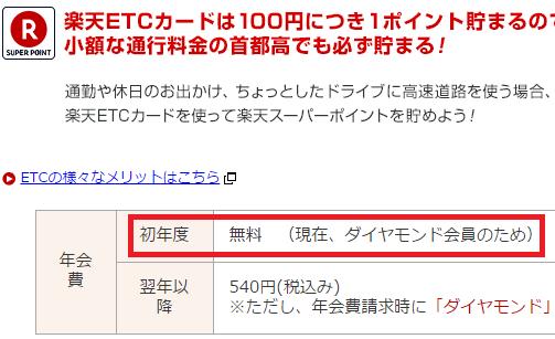楽天ETCカードの申込画面(初年度年会費の記述)