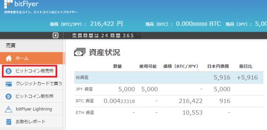 ビットフライヤーのビットコイン販売所へのリンク