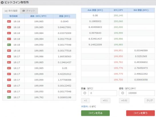 bitFlyerのビットコイン取引所画面