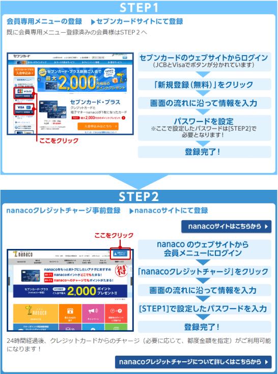 セブンカードサイトでの会員専用メニューの登録、nanacoクレジットカード事前登録の手順