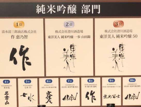 純米吟醸部門2018 1位~10位