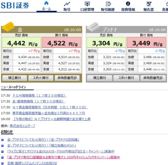 SBI証券の金・プラチナ購入画面