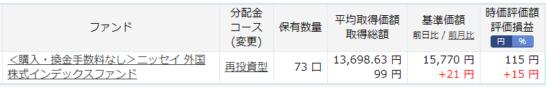 楽天証券で購入した投信のリターン(2018年7月28日時点)