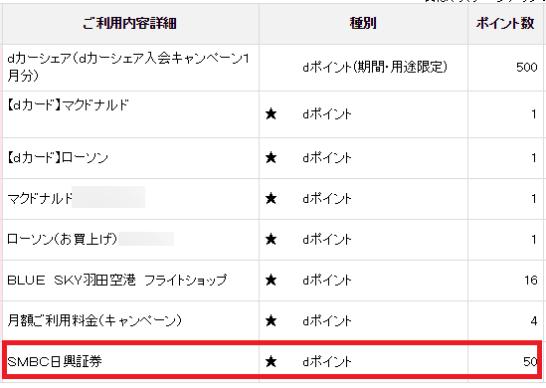 dポイント獲得履歴(SMBC日興証券)
