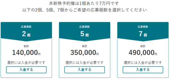 株式会社ラントリップ エメラダ型新株予約権
