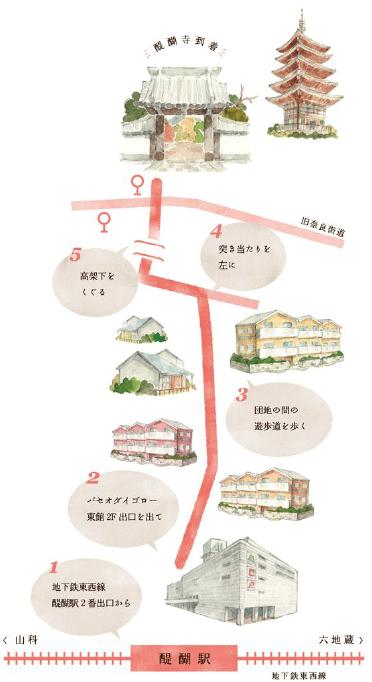 醍醐駅からのアクセス