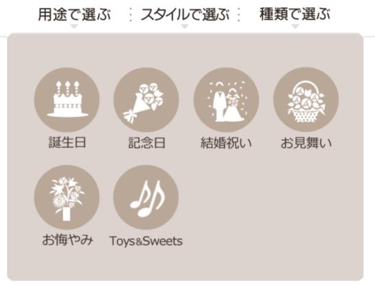 ワールドフラワーサービス(用途で選ぶ画面)