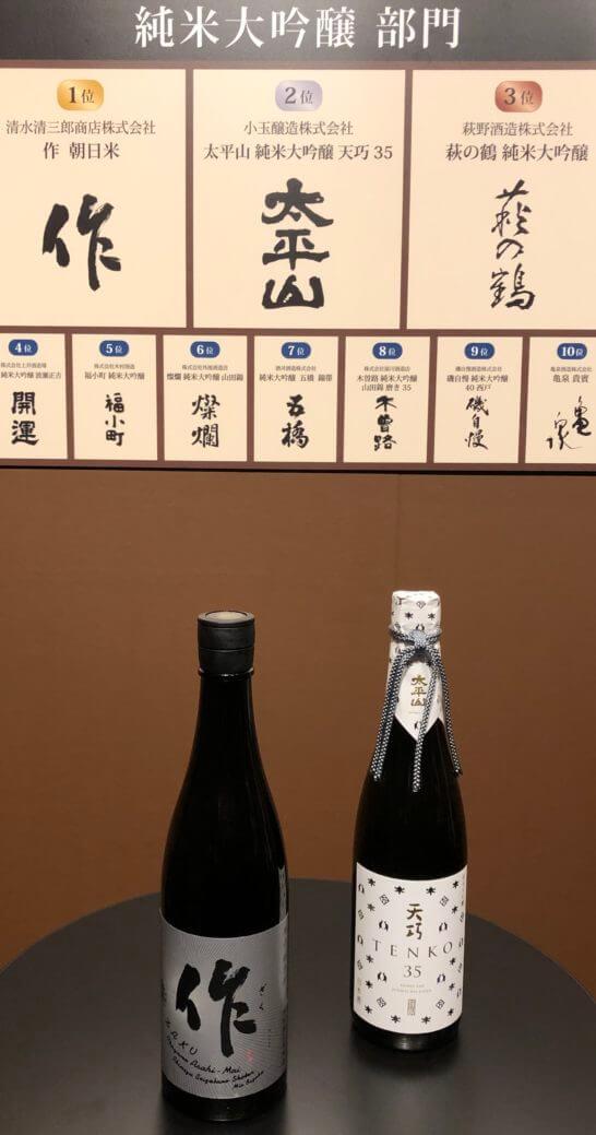 純米大吟醸部門2019 1位~3位のボトル