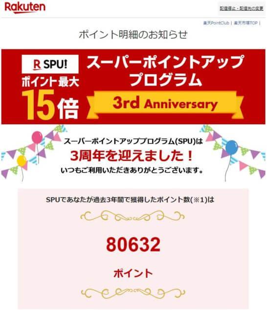 SPUで3年間で獲得したポイント数