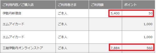 エムアイカードでのエムアイポイント獲得履歴