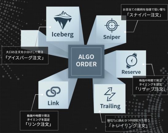 アルゴ注文のラインナップ