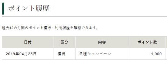 松井証券ポイント履歴
