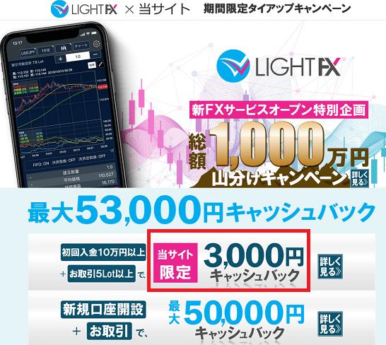 LIGHT FXの当サイト限定タイアップキャンペーンと通常キャンペーンとの金額差