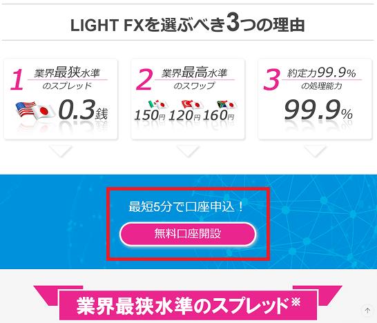 トレイダーズ証券の「LIGHT FX」のキャンペーンの申込みページ