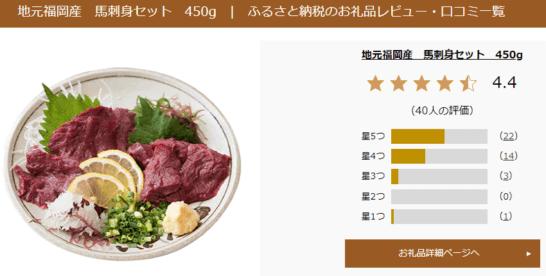福岡産 馬刺身セット 450gのふるさと納税のレビュー