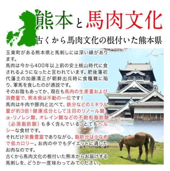 熊本と馬肉文化の説明