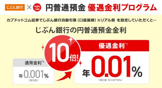auじぶん銀行×auカブコム証券の円普通預金金利優遇プログラム