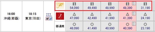 JALの沖縄→羽田便の空席状況の一例