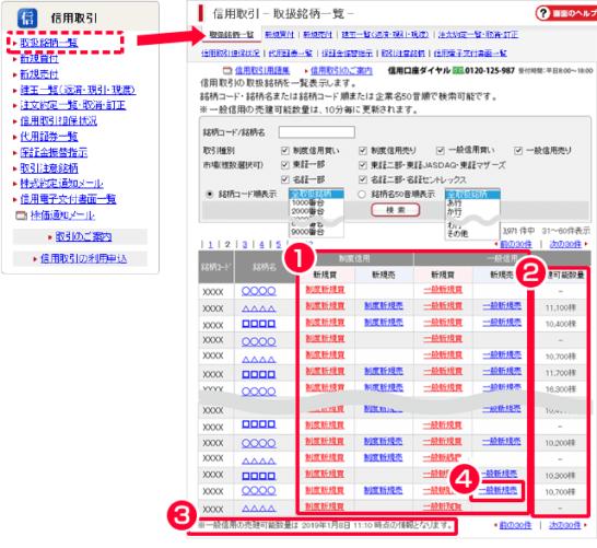 SMBC日興証券の一般信用売りの取扱銘柄一覧画面