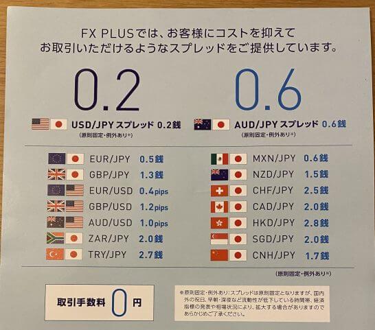 マネックス証券のFX PLUSの特徴