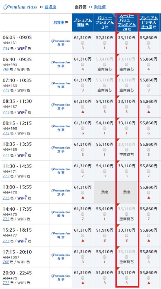 羽田→那覇のスーパーバリュープレミアムの空席状況(月曜日)