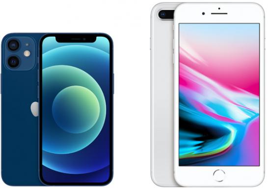 iPhone 12 miniとiPhone 8 Plus
