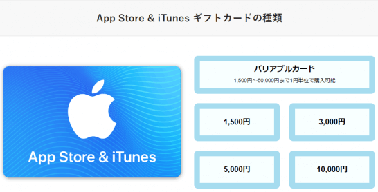 楽天市場で販売しているApp Store & iTunes ギフトカードの種類