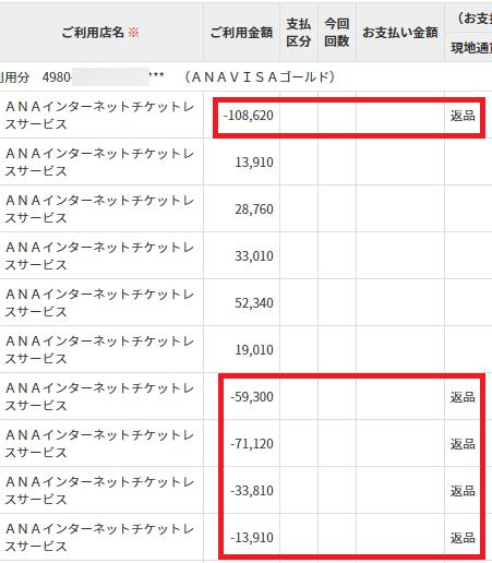 三井住友カードの利用明細