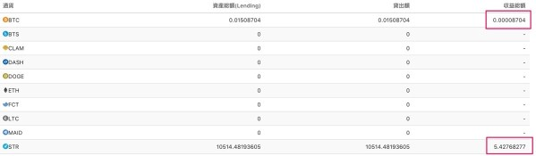 Bitseeder 仮想通貨の全自動貸出運用サービス 🔊