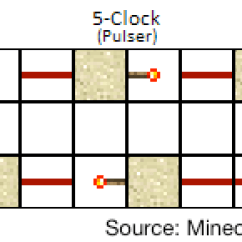 Minecraft Circle Diagram Wiring Chevrolet Nova Compact Redstone 5-clock With On/off Switch